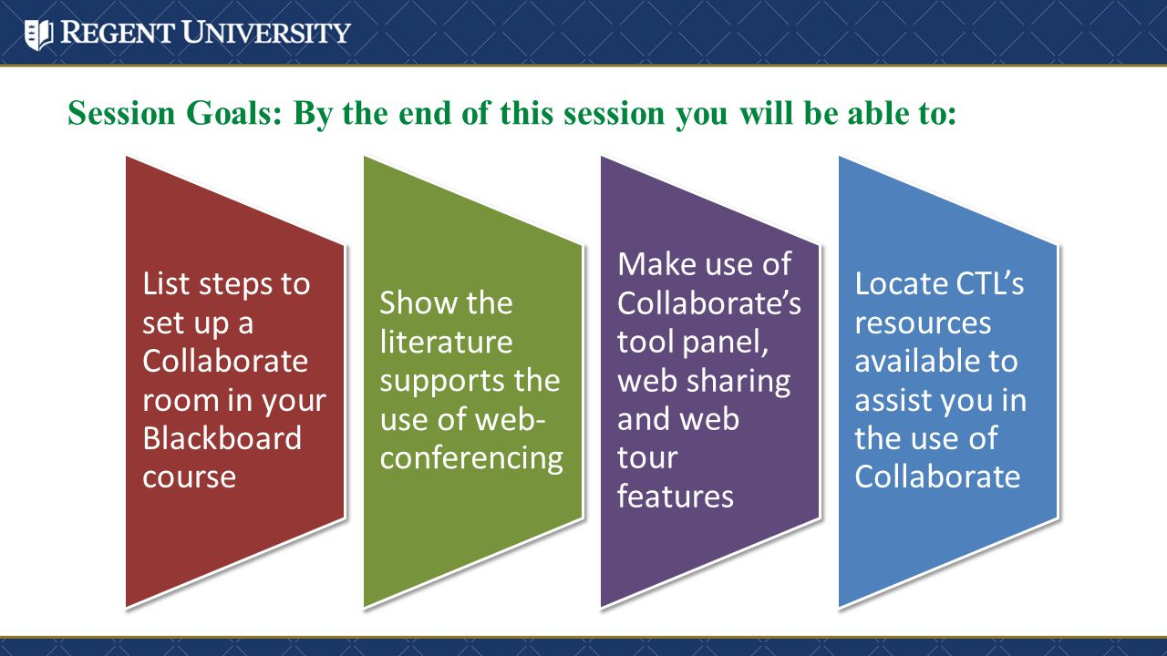 Session Goals: By the end of this session you will be able to: List steps to set up a Collaborate room in your Blackboard course Show the literature supports the use of web- conferencing Make use of Collaborate's tool panel, web sharing and web tour features Locate CTL's resources available to assist you in the use of Collaborate