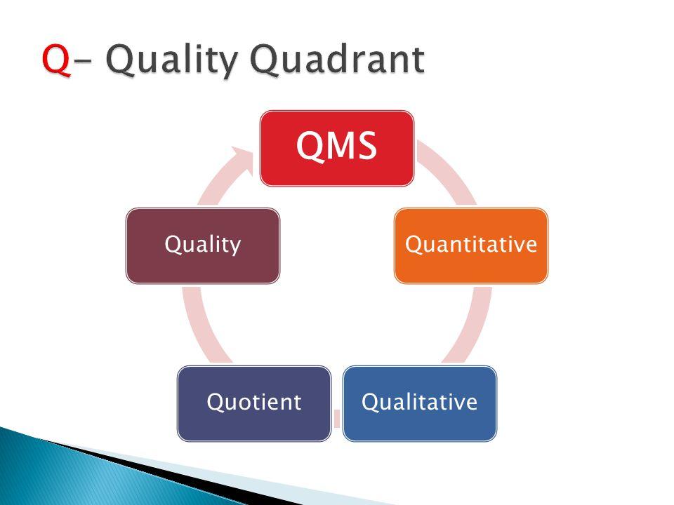 QMS QuantitativeQualitativeQuotientQuality