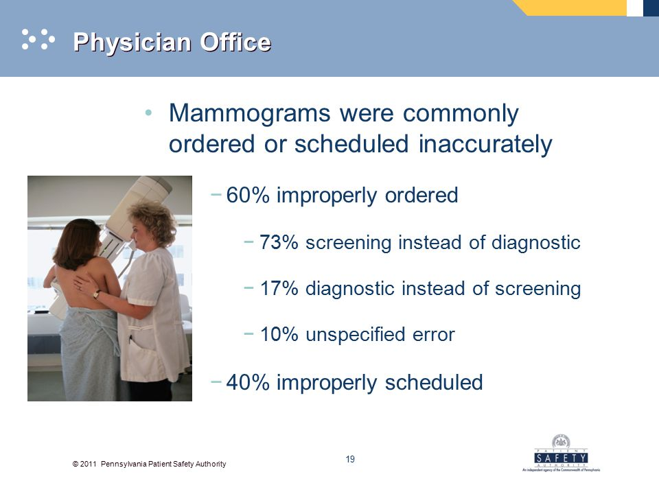 © 2011 Pennsylvania Patient Safety Authority Physician Office Mammograms were commonly ordered or scheduled inaccurately −60% improperly ordered −73% screening instead of diagnostic −17% diagnostic instead of screening −10% unspecified error −40% improperly scheduled 19