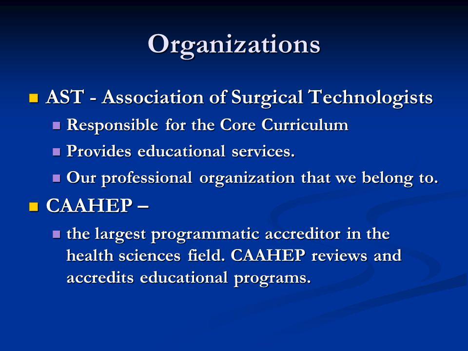 Hospital Organizations Institutional organization Institutional organization Departmental organization Departmental organization See Text Figure pg.