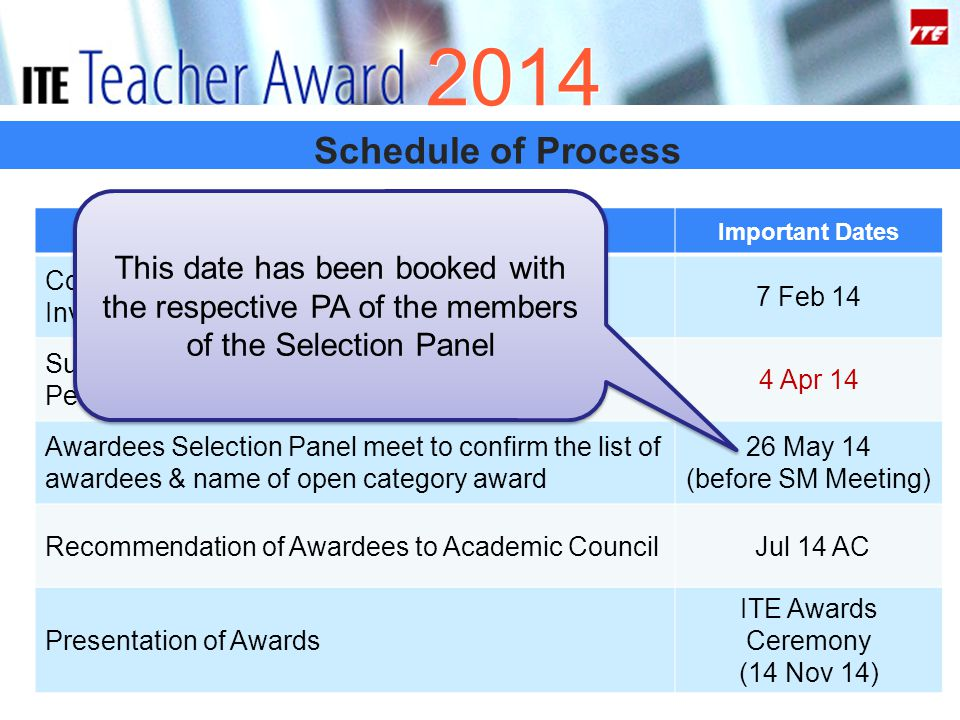 Schedule of Process 2014 ProcessImportant Dates Communication Session by D/CPD & Invitation to Nominate 7 Feb 14 Submission by Colleges to CPD (Centre for Pedagogic Development) 4 Apr 14 Awardees Selection Panel meet to confirm the list of awardees & name of open category award 26 May 14 (before SM Meeting) Recommendation of Awardees to Academic Council Jul 14 AC Presentation of Awards ITE Awards Ceremony (14 Nov 14) This date has been booked with the respective PA of the members of the Selection Panel