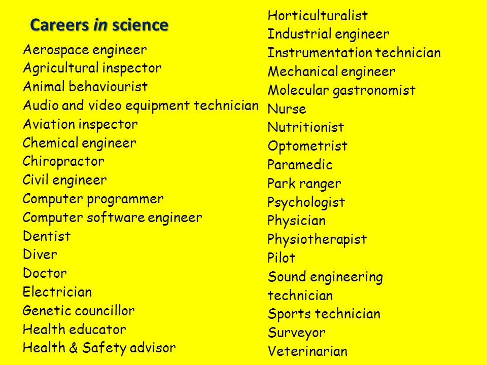 Careers in science Aerospace engineer Agricultural inspector Animal behaviourist Audio and video equipment technician Aviation inspector Chemical engi