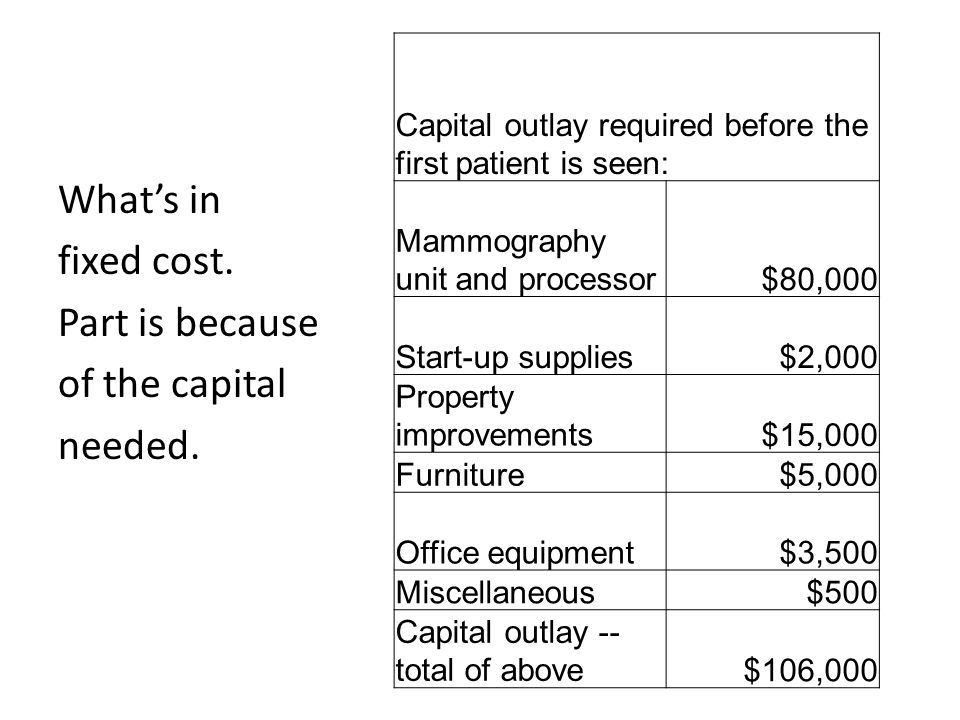 Capital outlay required before the first patient is seen: Mammography unit and processor$80,000 Start-up supplies$2,000 Property improvements$15,000 Furniture$5,000 Office equipment$3,500 Miscellaneous$500 Capital outlay -- total of above$106,000 What's in fixed cost.