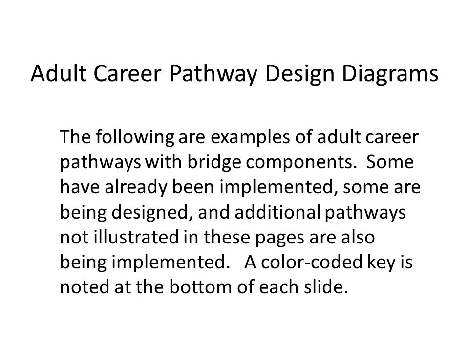 Adult Career Pathway Design Diagrams The following are examples of adult career pathways with bridge components.