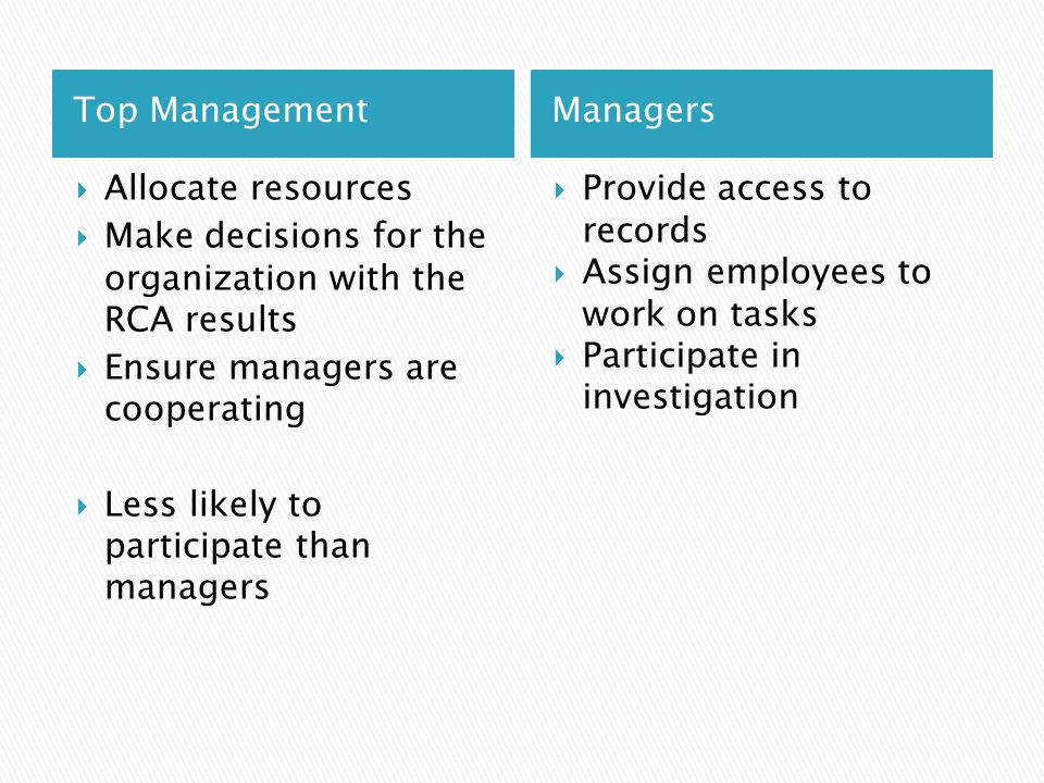  These can be root causes of the event or problem  They can also be conditions in which you couldn't prevent ◦ Example: Employee was sick