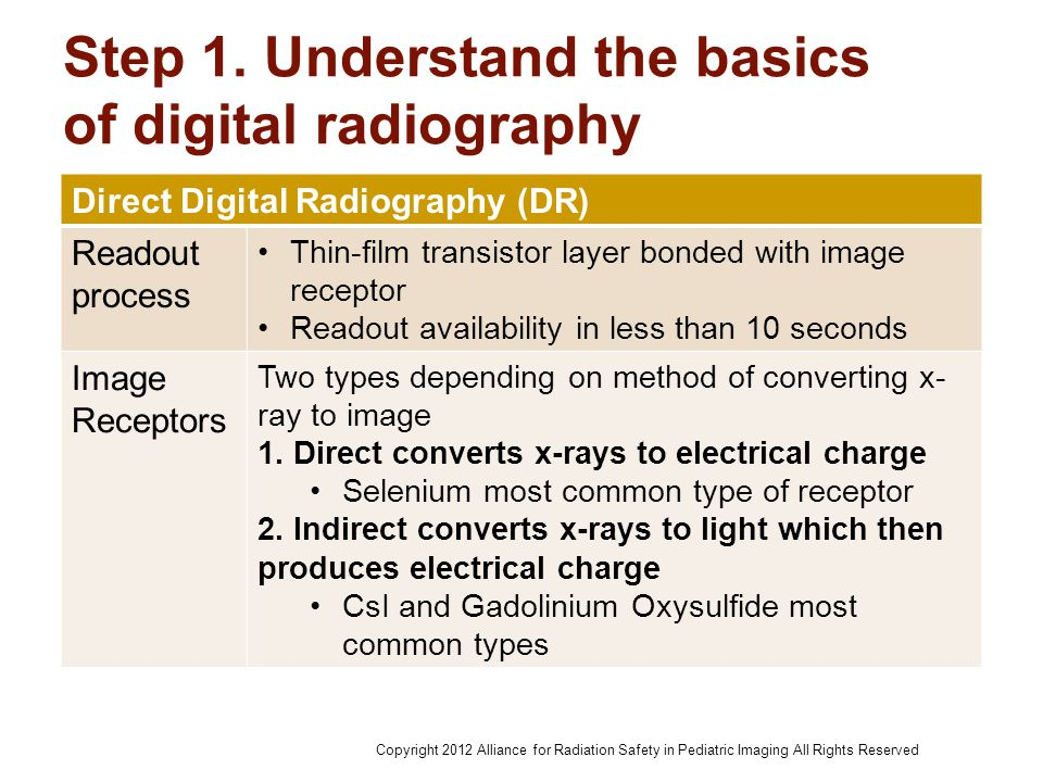 Step 1. Understand the basics of digital radiography Direct Digital Radiography (DR) Readout process Thin-film transistor layer bonded with image rece