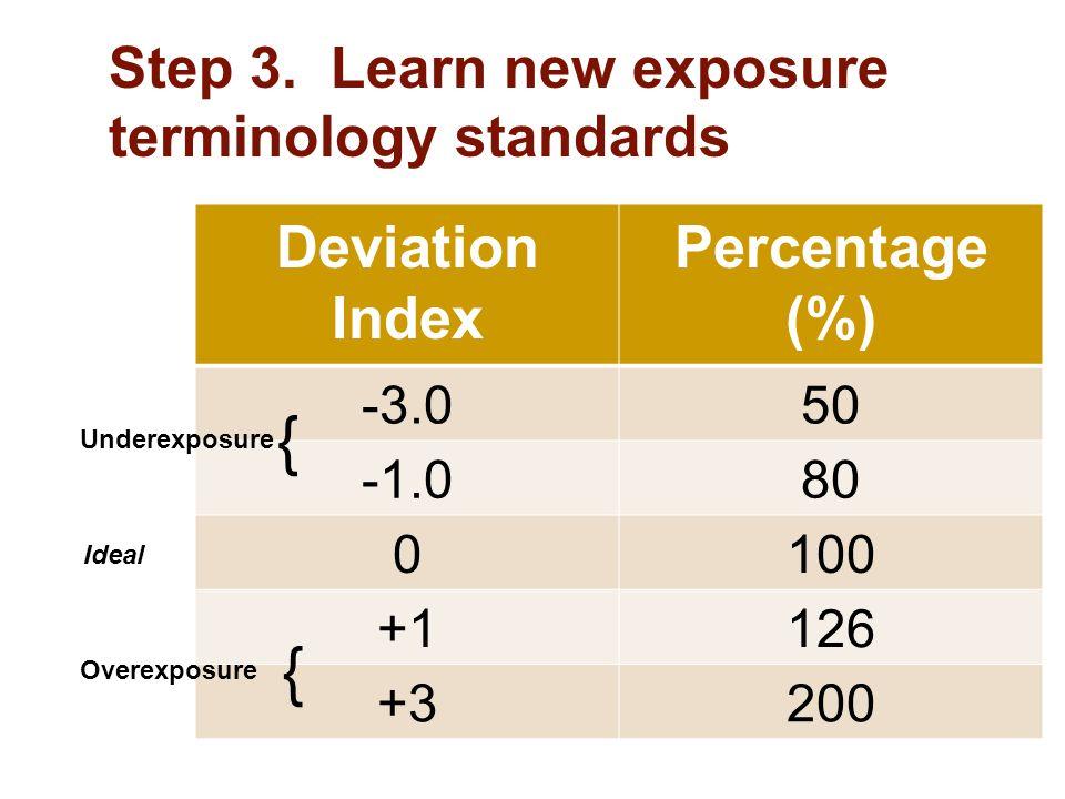 Deviation Index Percentage (%) -3.050 80 0100 +1126 +3200 Step 3. Learn new exposure terminology standards Underexposure Overexposure Ideal { {