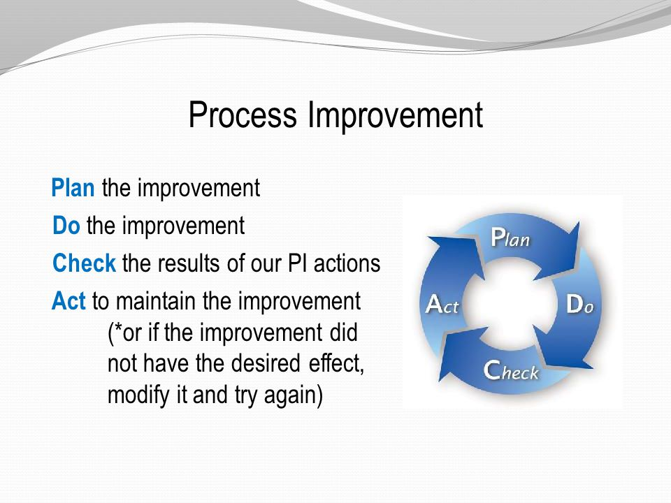 Process Improvement Plan the improvement Do the improvement Check the results of our PI actions Act to maintain the improvement (*or if the improvement did not have the desired effect, modify it and try again)