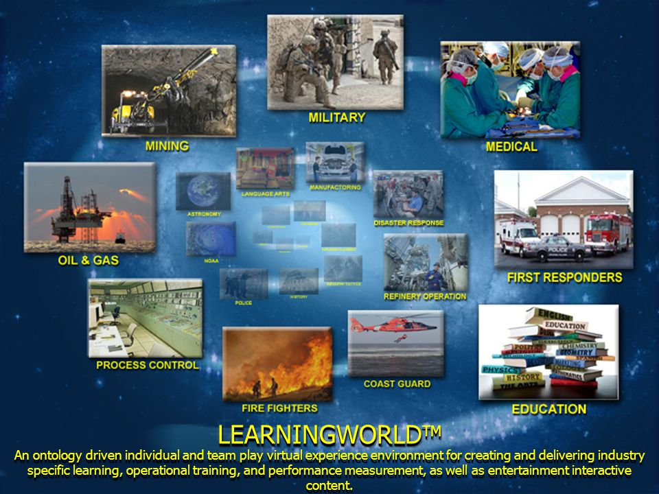 LEARNINGWORLD TM An ontology driven individual and team play virtual experience environment for creating and delivering industry specific learning, op