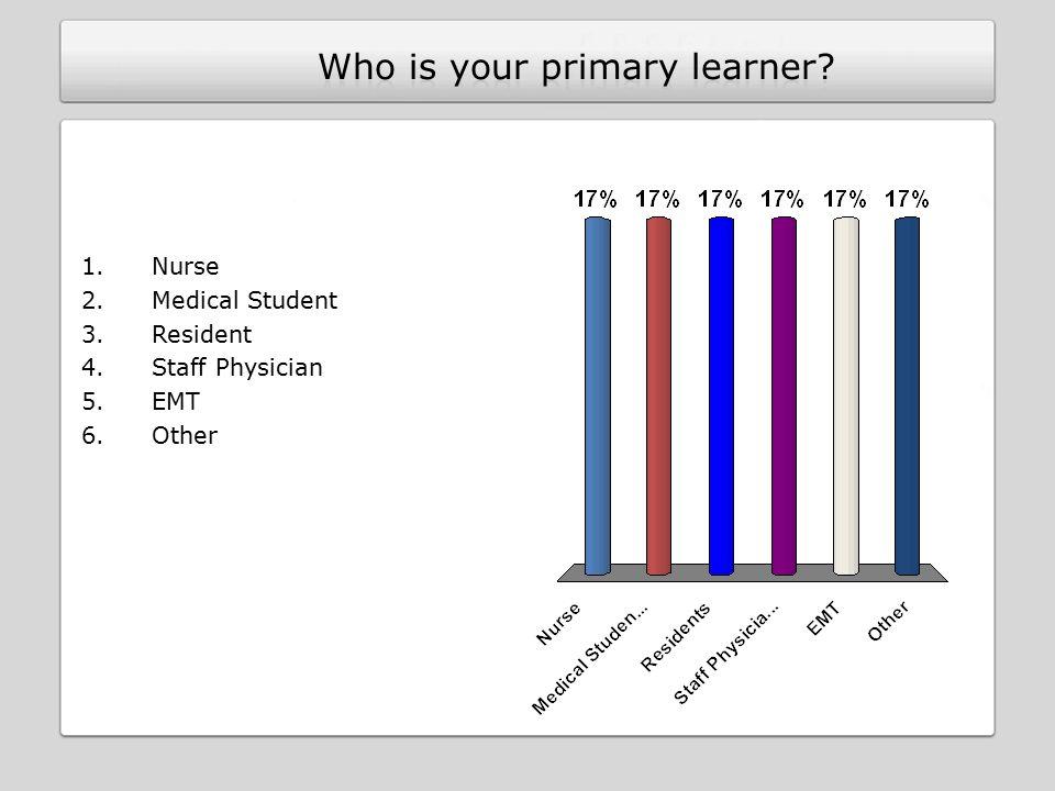1.Nurse 2.Medical Student 3.Resident 4.Staff Physician 5.EMT 6.Other