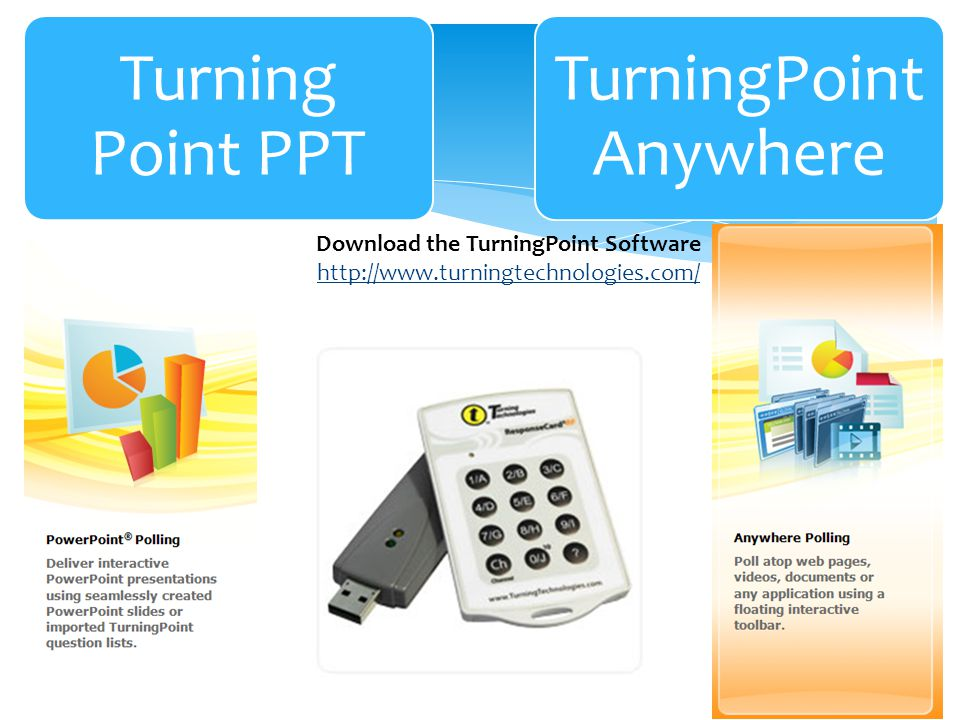 Turning Point PPT TurningPoint Anywhere Download the TurningPoint Software http://www.turningtechnologies.com/