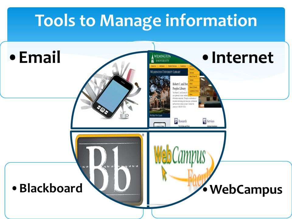 WebCampus Blackboard Internet Email Tools to Manage information