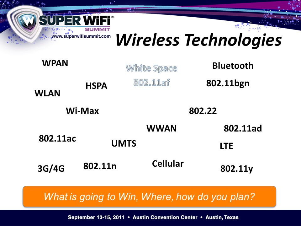 WPAN Bluetooth Wi-Max 802.11ac LTE UMTS Cellular 802.22 802.11y 802.11bgn 3G/4G What is going to Win, Where, how do you plan.
