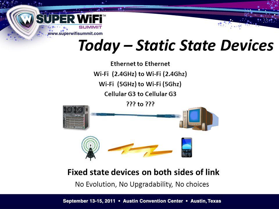 Ethernet to Ethernet Wi-Fi (2.4GHz) to Wi-Fi (2.4Ghz) Wi-Fi (5GHz) to Wi-Fi (5Ghz) Cellular G3 to Cellular G3 .