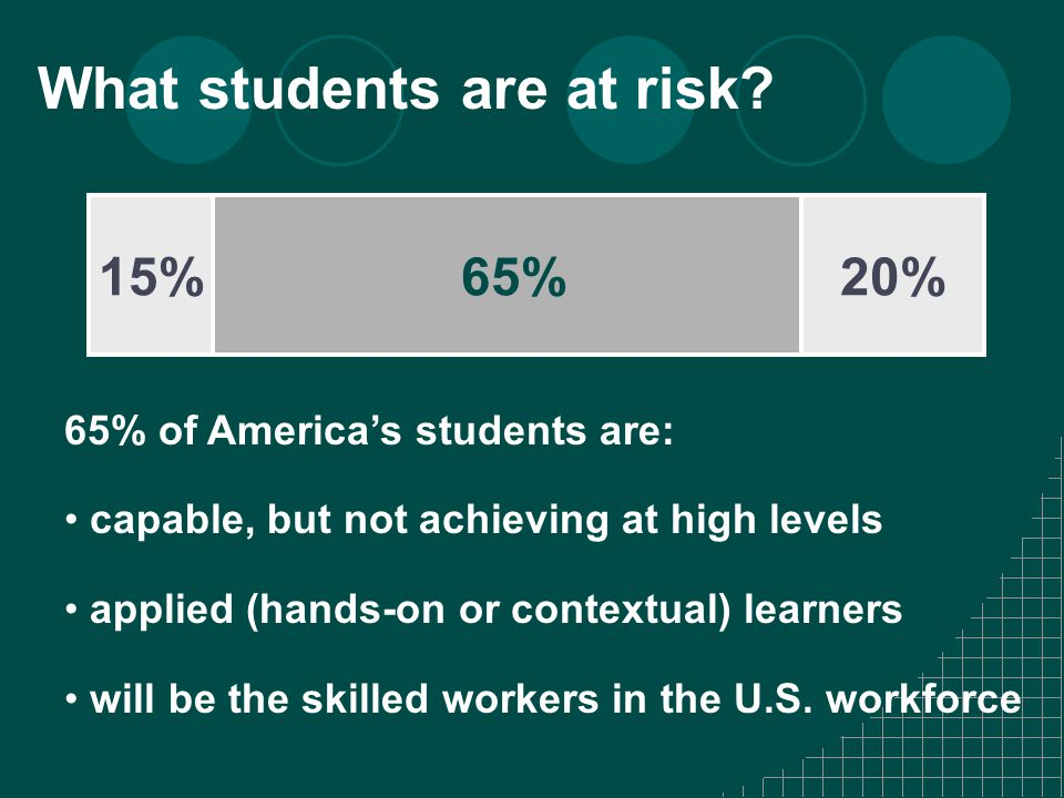 65% of America's students are: capable, but not achieving at high levels applied (hands-on or contextual) learners will be the skilled workers in the U.S.