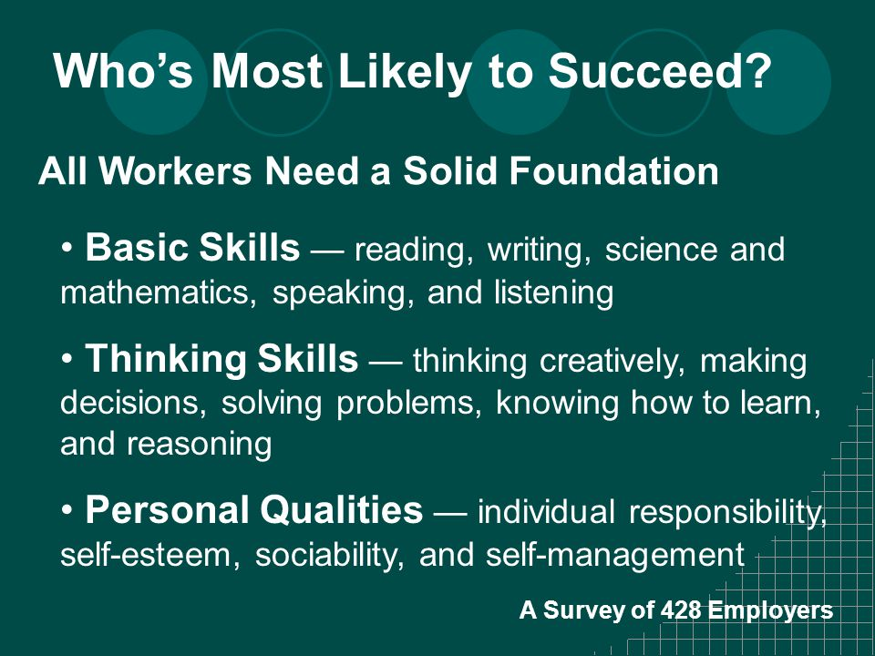 Who's Most Likely to Succeed.