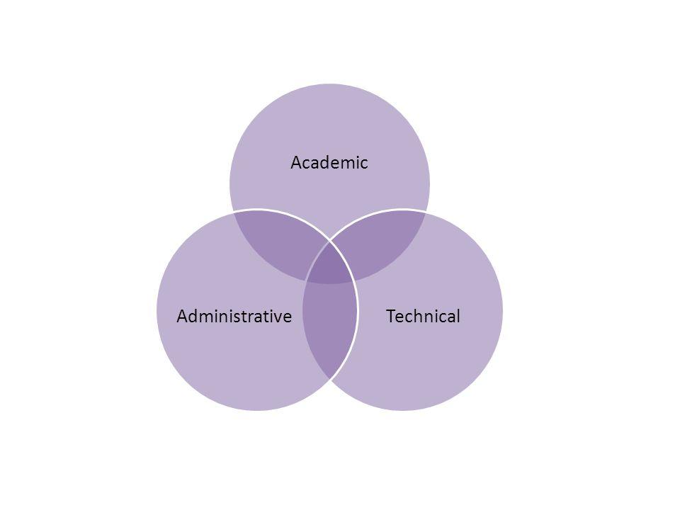 Academic TechnicalAdministrative