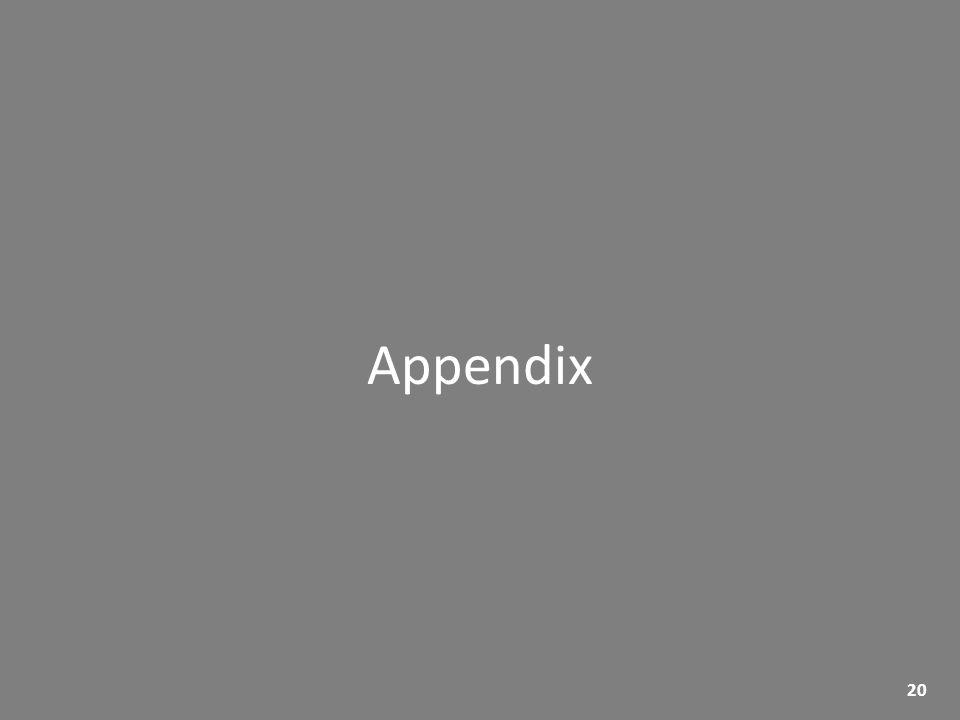 Appendix 20