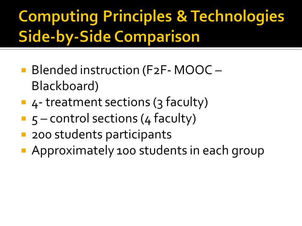  Team (programming background)  Course Coordinator  Instructional Technologist  Coursera Representative  Full-time Faculty  Adjunct Faculty  Peer Tutors Ithaka S + R, Computing Principles & Technologies, Bowie State University (2014)
