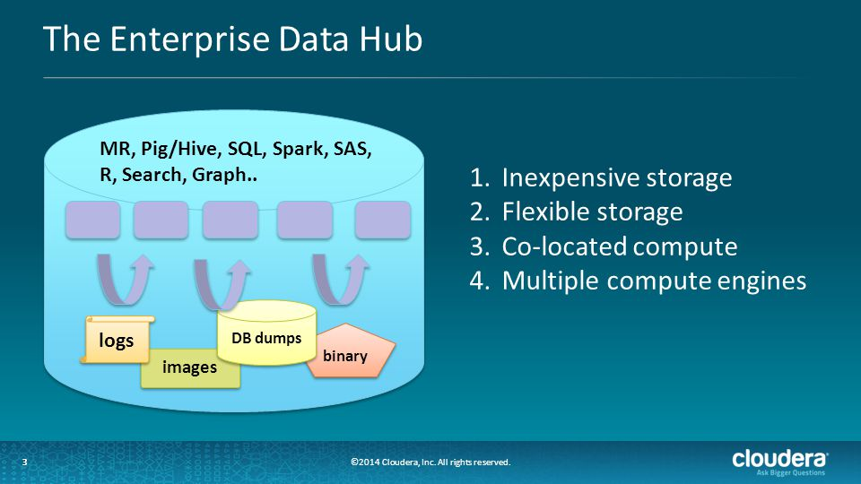 3 3 The Enterprise Data Hub ©2014 Cloudera, Inc. All rights reserved.