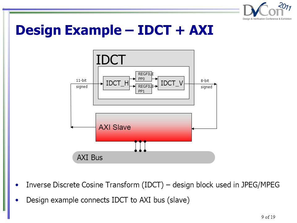 Design Example – IDCT + AXI Inverse Discrete Cosine Transform (IDCT) – design block used in JPEG/MPEG Design example connects IDCT to AXI bus (slave) IDCT IDCT_HIDCT_V REGFILE PP1 REGFILE PP0 11-bit signed 8-bit signed AXI Bus AXI Slave 9 of 19
