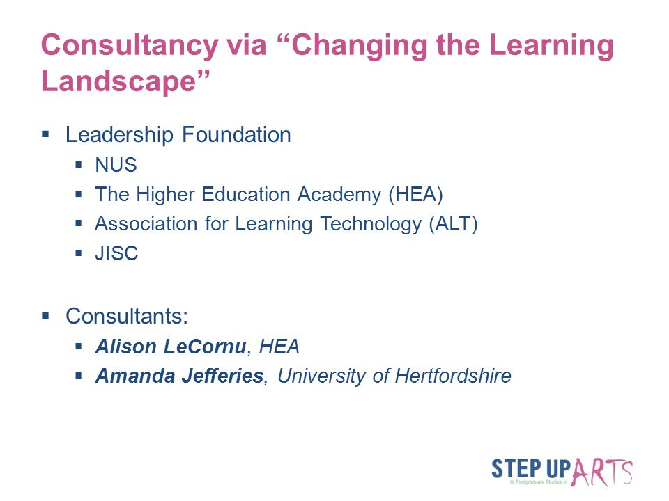 Consultancy via Changing the Learning Landscape  Leadership Foundation  NUS  The Higher Education Academy (HEA)  Association for Learning Technology (ALT)  JISC  Consultants:  Alison LeCornu, HEA  Amanda Jefferies, University of Hertfordshire