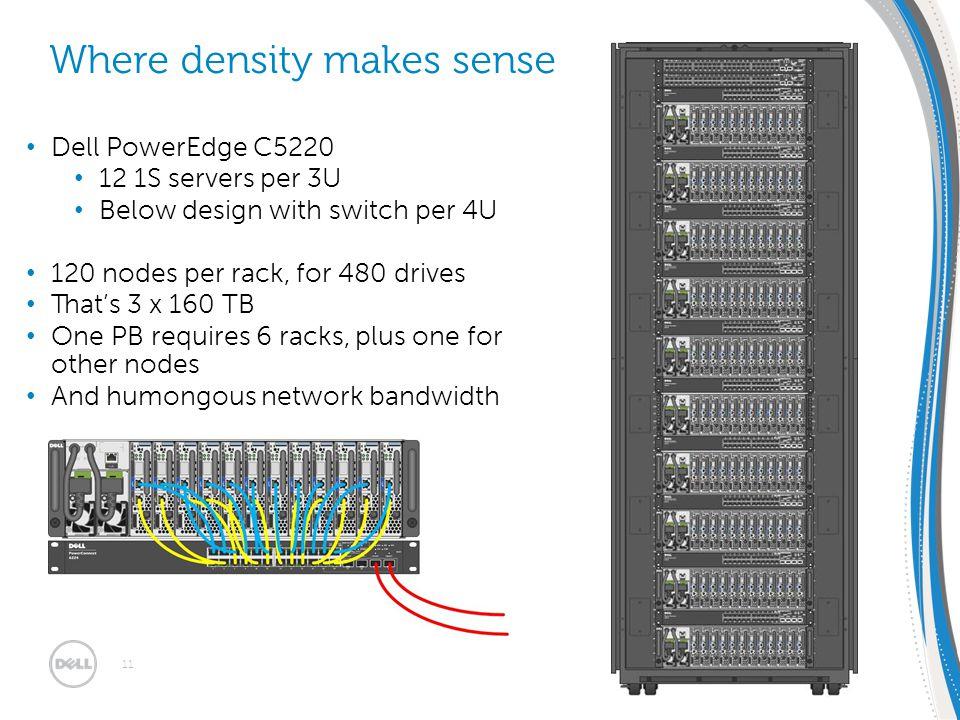 EMEA SMB Solutions Summit 30/1 – 2/2 2012 | Dublin, Ireland 11 Where density makes sense Dell PowerEdge C5220 12 1S servers per 3U Below design with s