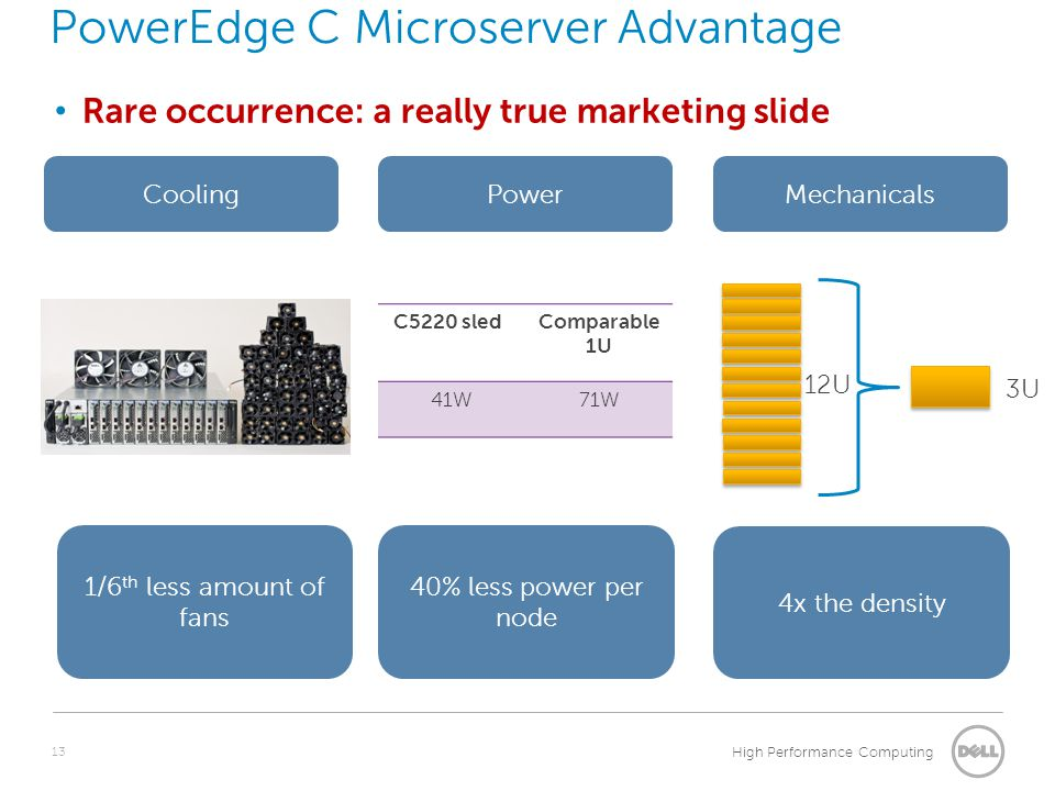 High Performance Computing PowerEdge C Microserver Advantage CoolingMechanicalsPower 1/6 th less amount of fans 40% less power per node C5220 sledComparable 1U 41W71W 4x the density 12U 3U 13 Rare occurrence: a really true marketing slide