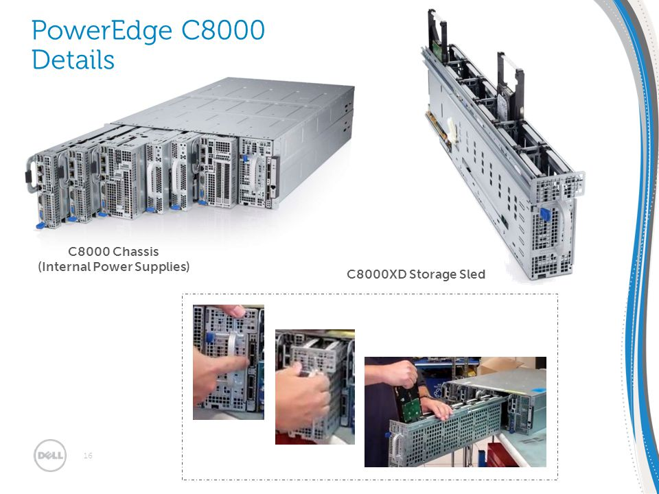 EMEA SMB Solutions Summit 30/1 – 2/2 2012 | Dublin, Ireland PowerEdge C8000 Details C8000 Chassis (Internal Power Supplies) C8000XD Storage Sled 16