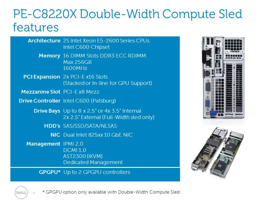 Architecture2S Intel Xeon E5-2600 Series CPUs Intel C600 Chipset Memory16 DIMM Slots DDR3 ECC RDIMM Max 256GB 1600MHz PCI Expansion2x PCI-E x16 Slots