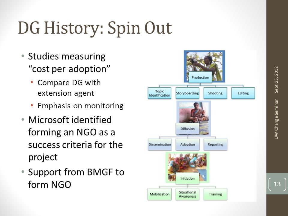 DG History: Spin Out Studies measuring cost per adoption Compare DG with extension agent Emphasis on monitoring Microsoft identified forming an NGO as a success criteria for the project Support from BMGF to form NGO Sept 25, 2012 UW Change Seminar 13