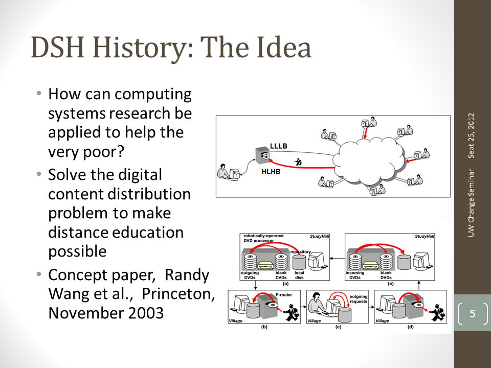 DSH History: The Idea How can computing systems research be applied to help the very poor.
