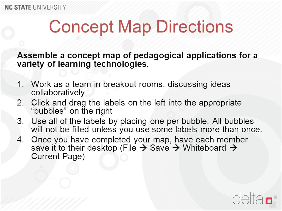 Concept Map Directions Assemble a concept map of pedagogical applications for a variety of learning technologies. 1.Work as a team in breakout rooms,