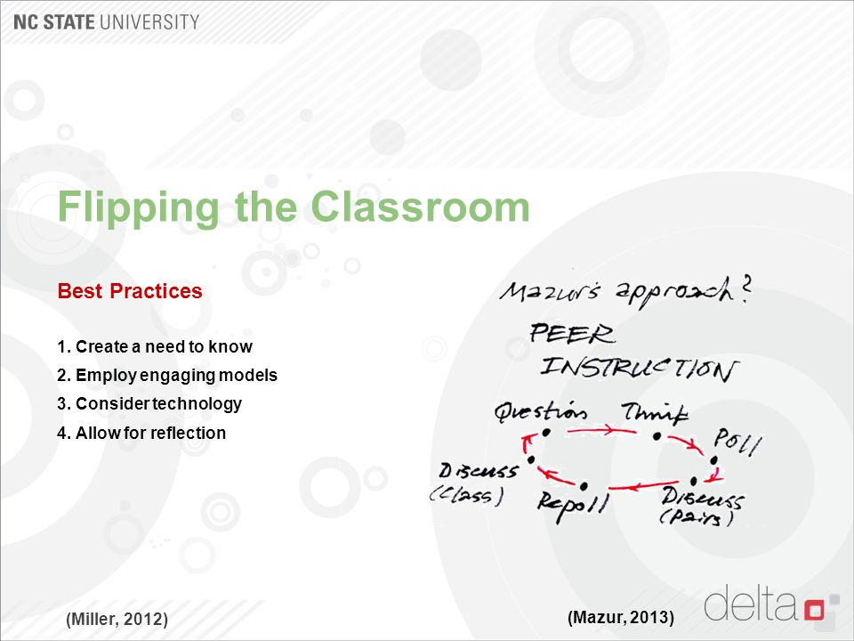 Flipping the Classroom Best Practices 1. Create a need to know 2.