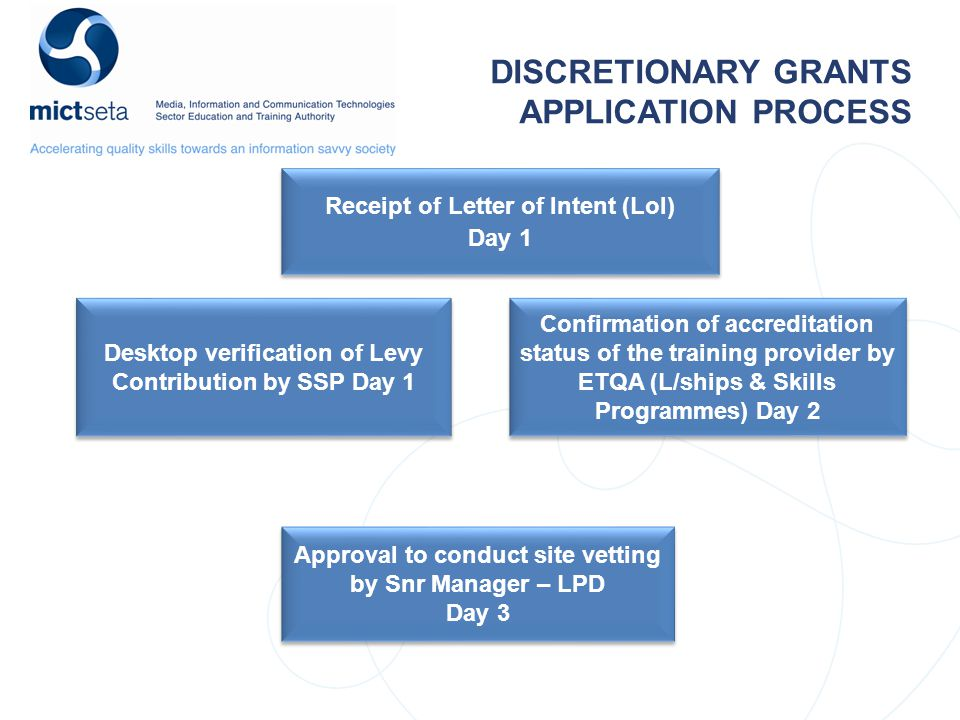 DISCRETIONARY GRANTS APPLICATION PROCESS Receipt of Letter of Intent (LoI) Day 1 Receipt of Letter of Intent (LoI) Day 1 Desktop verification of Levy