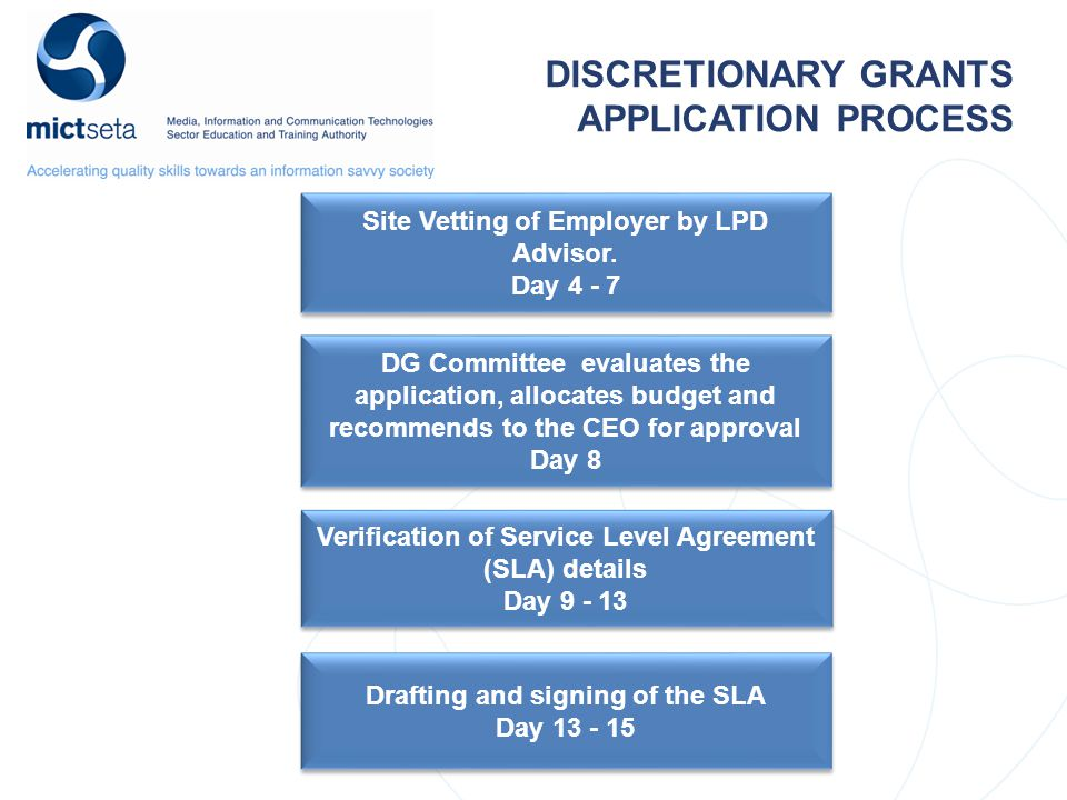 DISCRETIONARY GRANTS APPLICATION PROCESS Site Vetting of Employer by LPD Advisor. Day 4 - 7 Site Vetting of Employer by LPD Advisor. Day 4 - 7 DG Comm