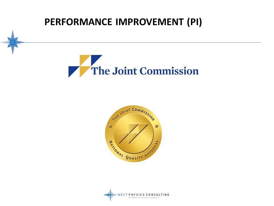 PERFORMANCE IMPROVEMENT (PI)