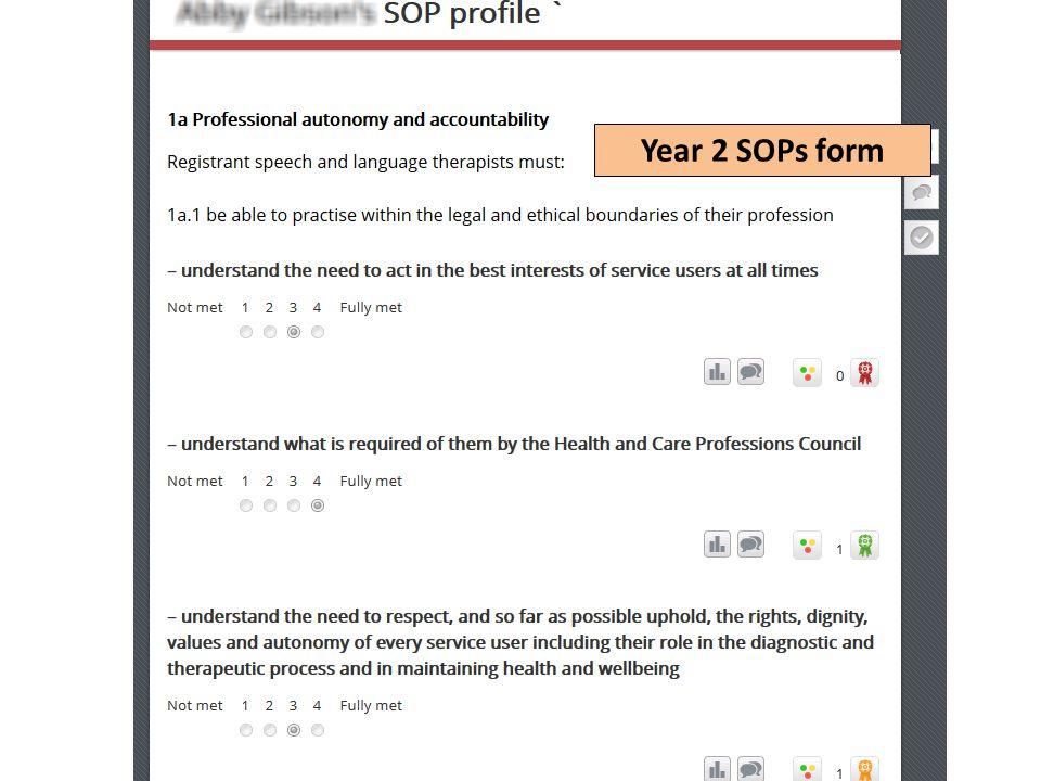 Year 2 SOPs form