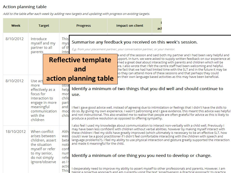 Reflective template and action planning table