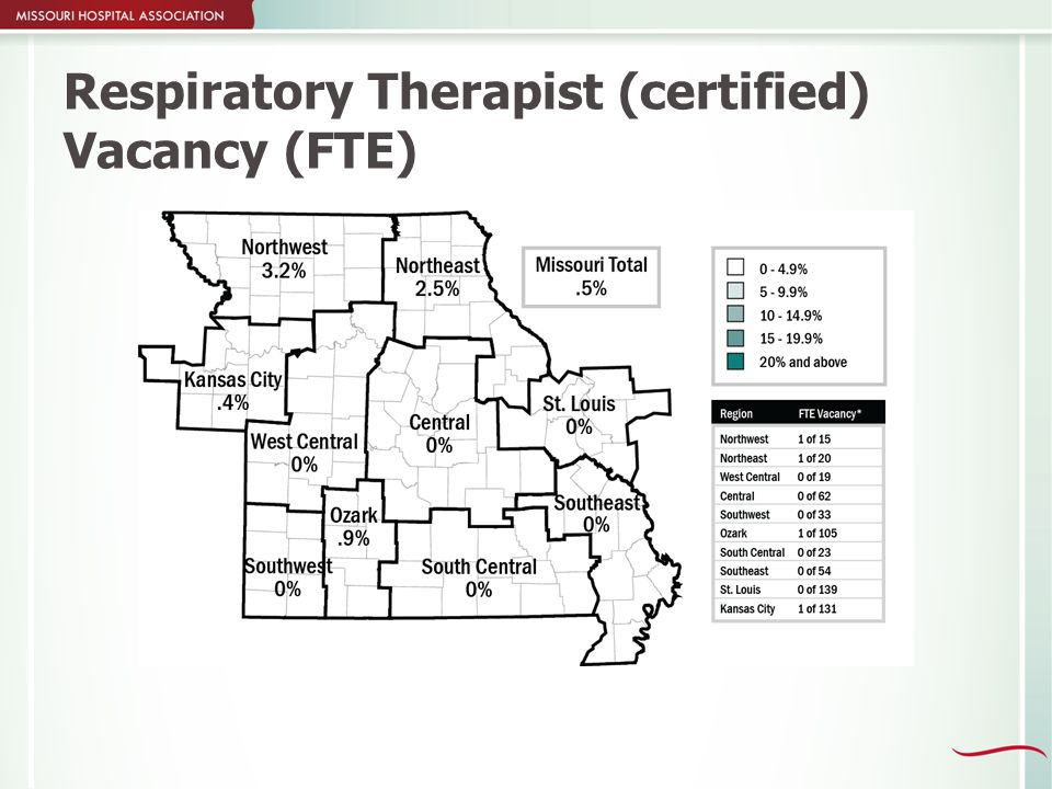 Respiratory Therapist (certified) Vacancy (FTE)