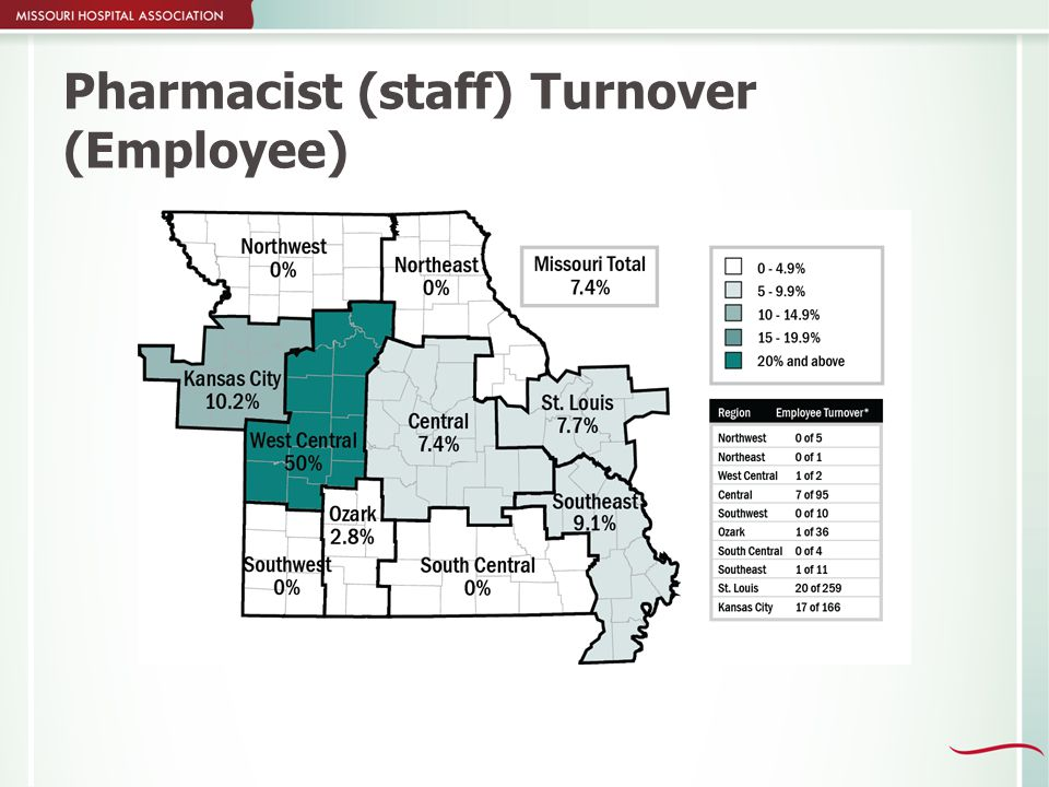 Pharmacist (staff) Turnover (Employee)