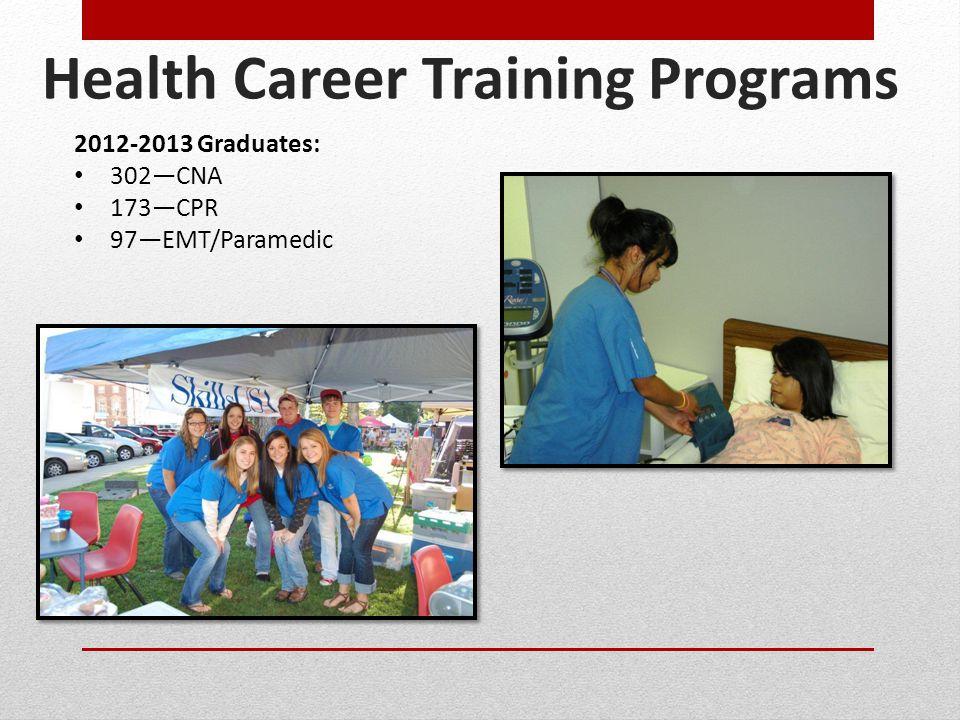 Health Career Training Programs 2012-2013 Graduates: 302—CNA 173—CPR 97—EMT/Paramedic