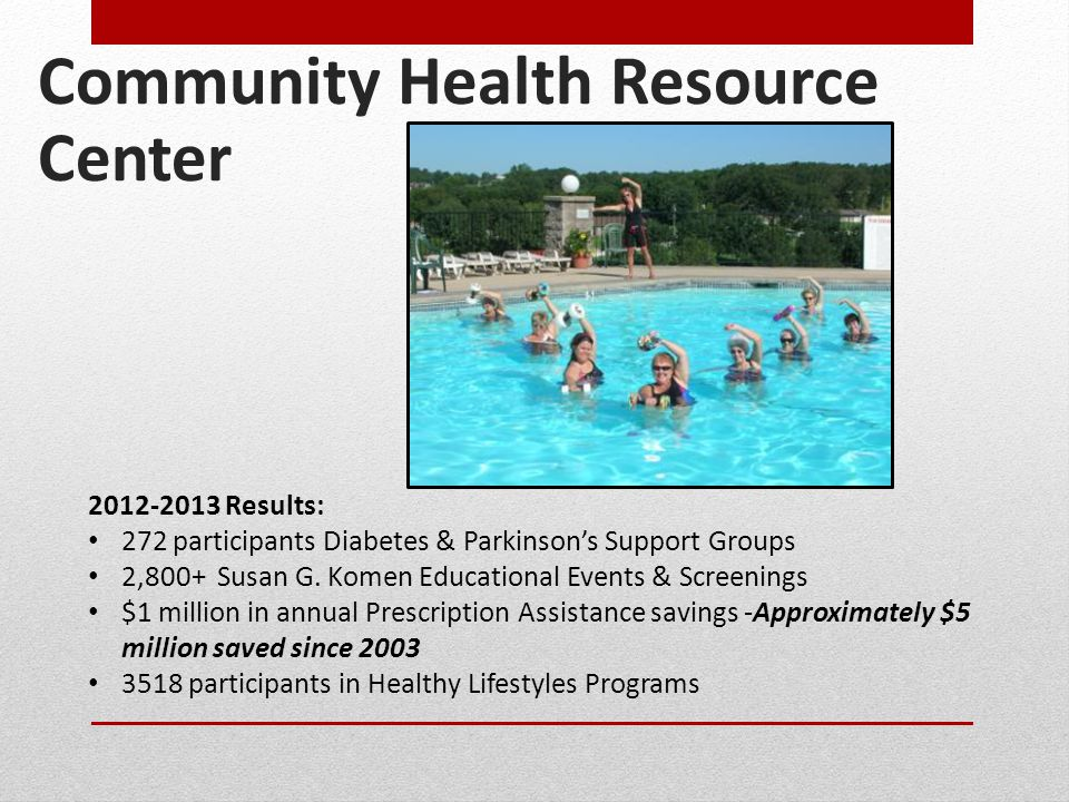 Community Health Resource Center 2012-2013 Results: 272 participants Diabetes & Parkinson's Support Groups 2,800+ Susan G.