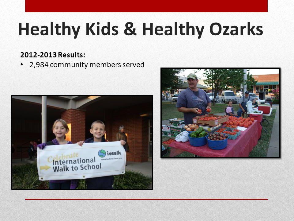 Healthy Kids & Healthy Ozarks 2012-2013 Results: 2,984 community members served