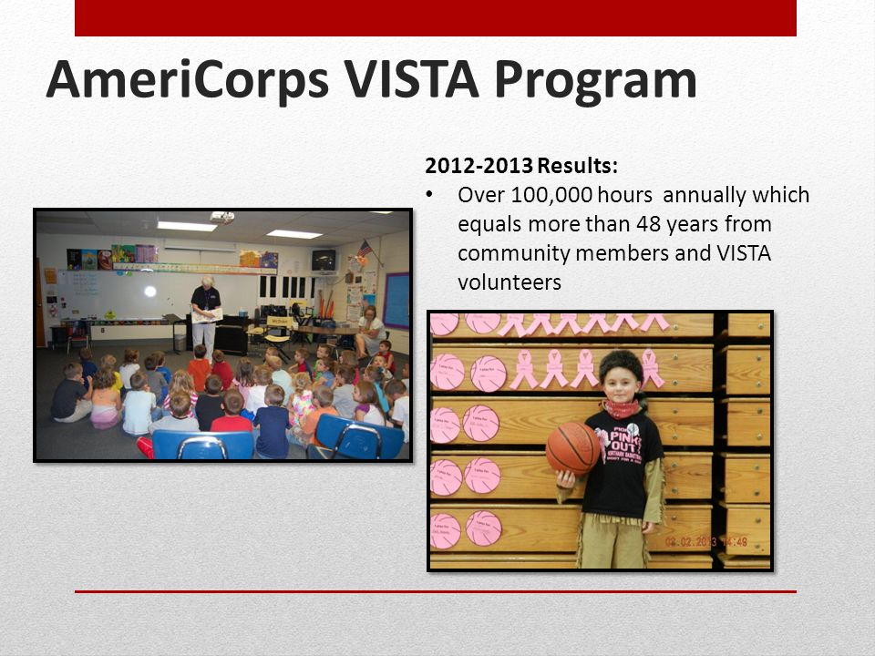 AmeriCorps VISTA Program 2012-2013 Results: Over 100,000 hours annually which equals more than 48 years from community members and VISTA volunteers