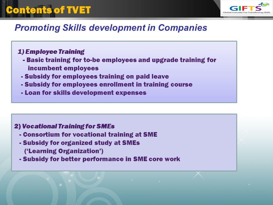 LOGO Contents of TVET 1) Employee Training - Basic training for to-be employees and upgrade training for incumbent employees - Subsidy for employees t