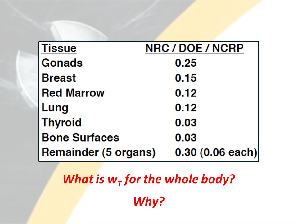 – PSE requires Exceptional circumstances Manager that approved Actions as part of PSE Why PSE was necessary ALARA steps taken to mitigate exposure Projected doses Actual doses received – NRC must receive report within 30 days of any PSE