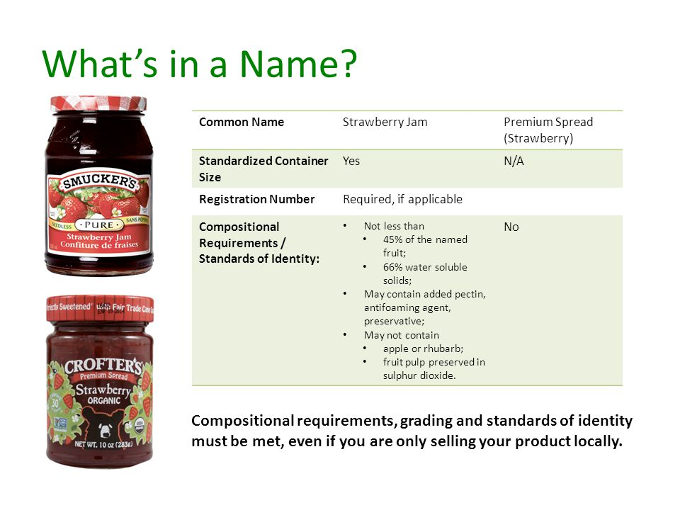 What's in a Name? Common NameStrawberry JamPremium Spread (Strawberry) Standardized Container Size YesN/A Registration NumberRequired, if applicable C