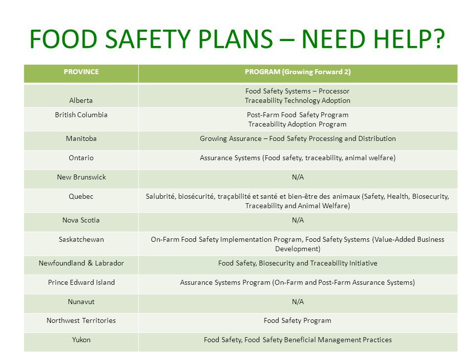 FOOD SAFETY PLANS – NEED HELP? PROVINCEPROGRAM (Growing Forward 2) Alberta Food Safety Systems – Processor Traceability Technology Adoption British Co