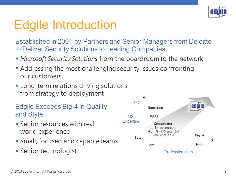 Established in 2001 by Partners and Senior Managers from Deloitte to Deliver Security Solutions to Leading Companies:  Microsoft Security Solutions from the boardroom to the network  Addressing the most challenging security issues confronting our customers  Long-term relations driving solutions from strategy to deployment Edgile Exceeds Big-4 in Quality and Style:  Senior resources with real world experience  Small, focused and capable teams  Senior technologist Edgile Introduction 2 Professionalism MS Expertise VARS Big 4 High Low Competitors Junior Resources, High % of Clients Not Reference-able LowHigh Boutiques